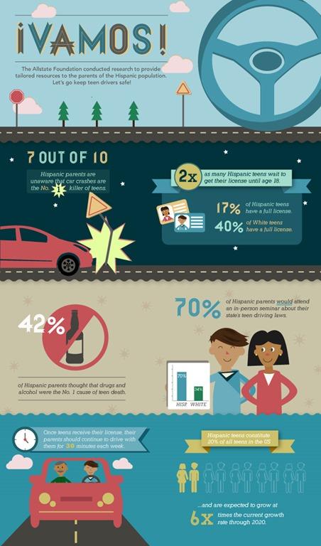 VAMOS-Infographic